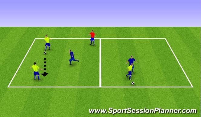 Football/Soccer Session Plan Drill (Colour): 1v1/2v1/3v1