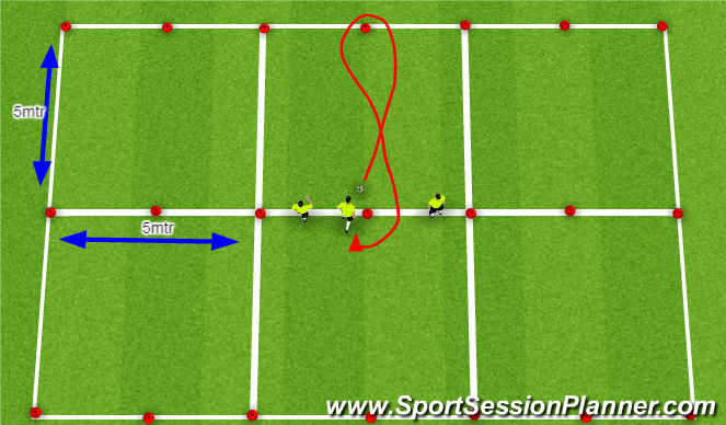 Football/Soccer Session Plan Drill (Colour): ISoccer Change of pase