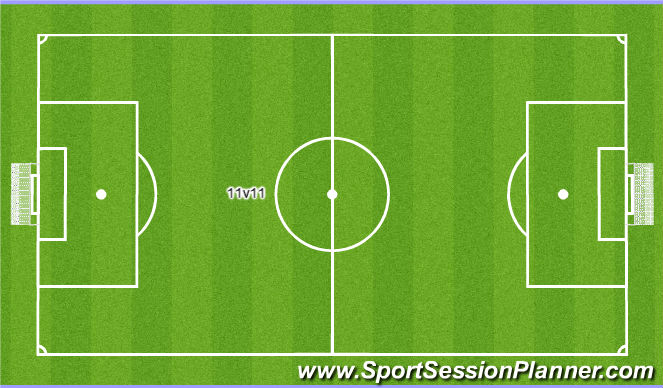 Football/Soccer Session Plan Drill (Colour): Pep Shadow Play