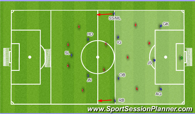 Football/Soccer Session Plan Drill (Colour): 3-4-1-2