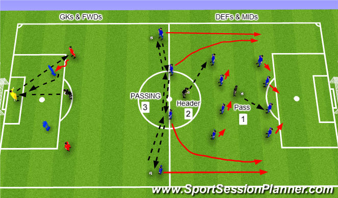 Football/Soccer Session Plan Drill (Colour): Warm Up Extension