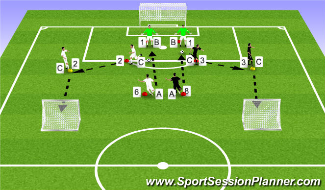 Football/Soccer Session Plan Drill (Colour): WU - Playing out Game