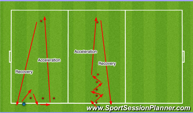 Football/Soccer Session Plan Drill (Colour): GU9s ADP Aug 11th