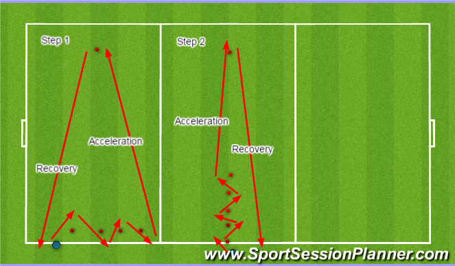 Football/Soccer Session Plan Drill (Colour): GU9s ADP Aug 11th