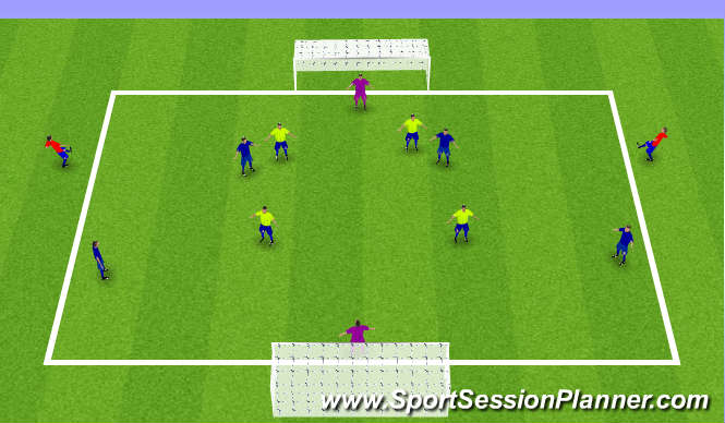 Football/Soccer Session Plan Drill (Colour): 4v4 Finishing