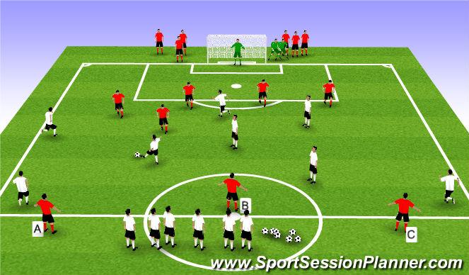 Football/Soccer Session Plan Drill (Colour): 8v5 To Goal