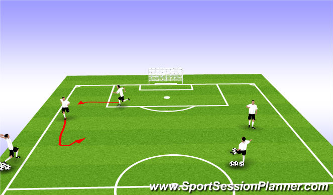 Football/Soccer Session Plan Drill (Colour): Throw Ins/Free Kicks in Mid 1/3
