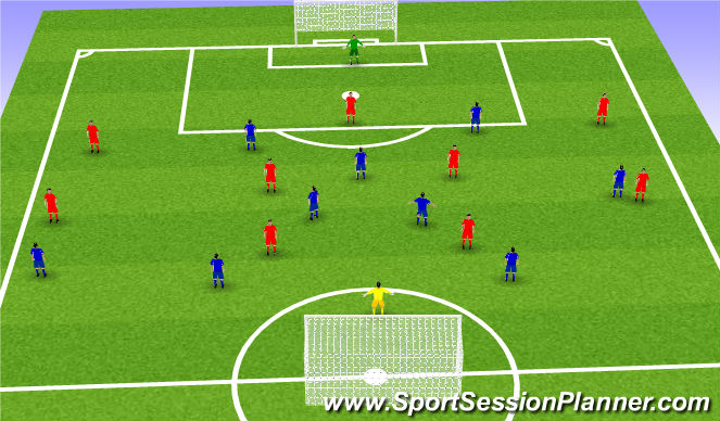 Football/Soccer Session Plan Drill (Colour): 3-4-2 VS 4-2-1-2