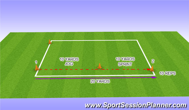 Football/Soccer Session Plan Drill (Colour): FITNESS-SPRINTS