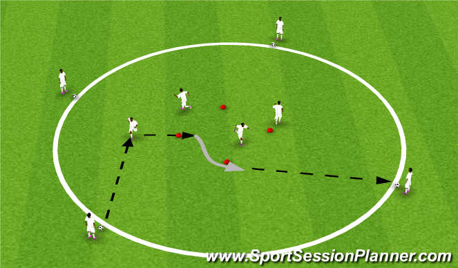 Football/Soccer Session Plan Drill (Colour): Pass and dribble