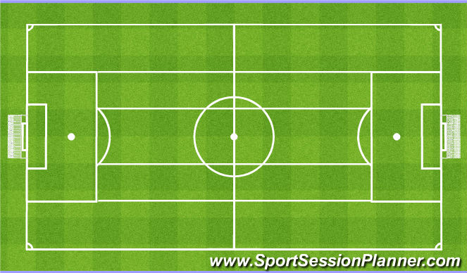 Football/Soccer Session Plan Drill (Colour): Using the whole field 11v11. Wykorzystywanie całego boiska 11v11.
