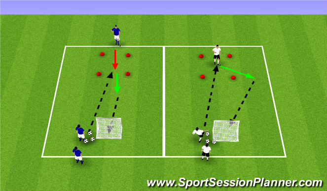 Football/Soccer Session Plan Drill (Colour): Warm-up Game