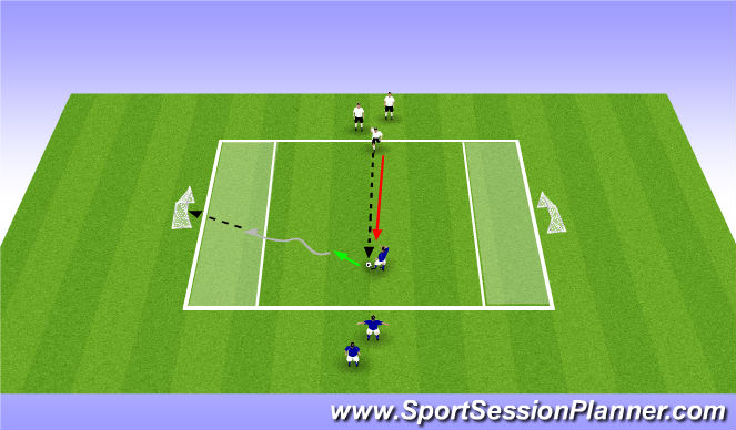 Football/Soccer Session Plan Drill (Colour): SSG: 1v1 Attacking Dymanic Touches
