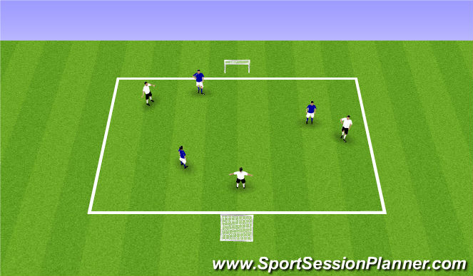 Football/Soccer Session Plan Drill (Colour): Exp SSG: 3v3 to Goal