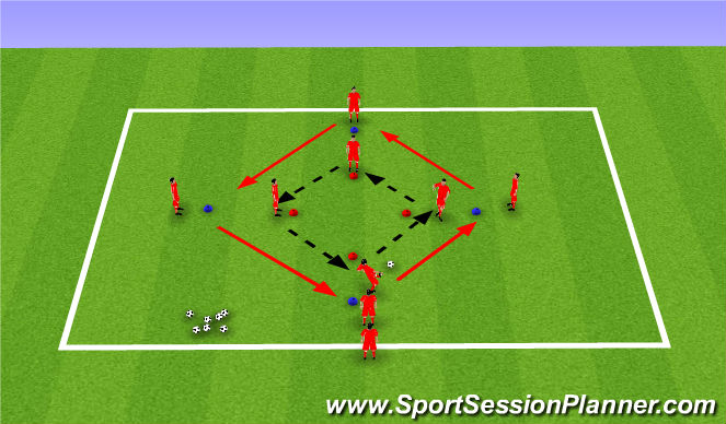Football/Soccer Session Plan Drill (Colour): Ajax square