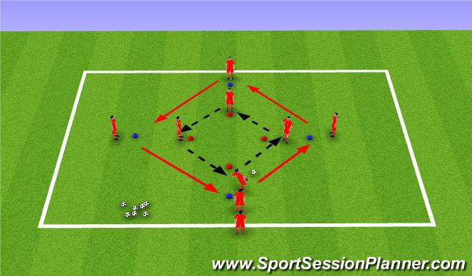 Football/Soccer Session Plan Drill (Colour): Ajax square