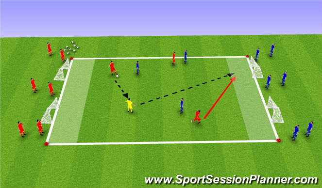 Football/Soccer Session Plan Drill (Colour): 3v3+1 to endzones/gates