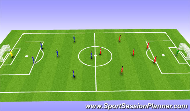 Football/Soccer Session Plan Drill (Colour): 6v6 or 7v7