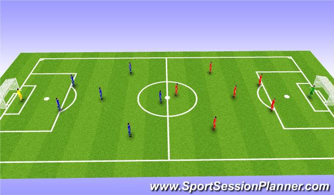 Football/Soccer Session Plan Drill (Colour): 6v6 or 7v7