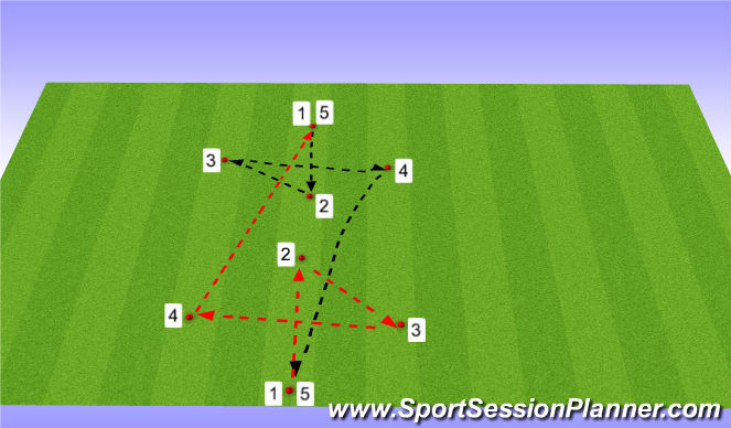 Football/Soccer Session Plan Drill (Colour): Techincal Passing