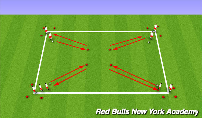 Football/Soccer Session Plan Drill (Colour): In/Out/Dragback Rep