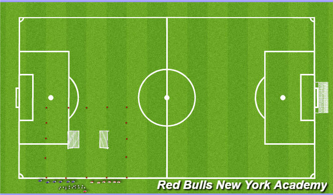 Football/Soccer Session Plan Drill (Colour): Numbers game to goals
