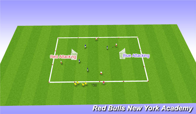Football/Soccer Session Plan Drill (Colour): Conditioned Game: Playing around pressure.