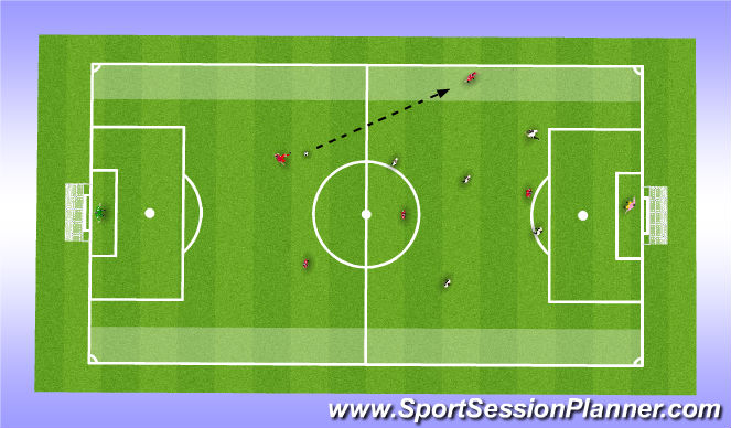 Football/Soccer Session Plan Drill (Colour): CG: Using the Width