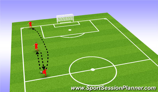 Football/Soccer Session Plan Drill (Colour): Lofted Passes Intro P2