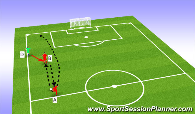 Football/Soccer Session Plan Drill (Colour): Lofted Passes Intro P3