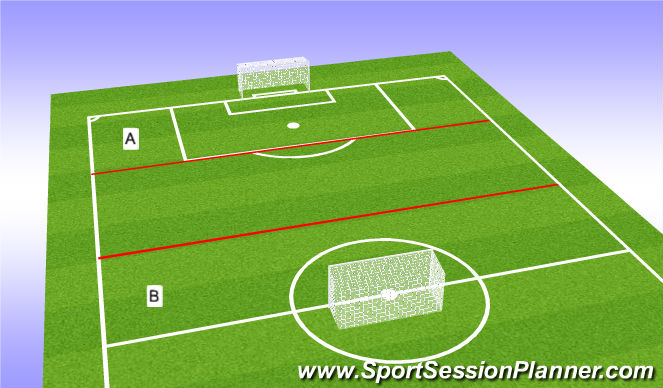 Football/Soccer Session Plan Drill (Colour): Lofted Passes Match