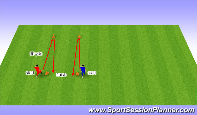 Football/Soccer Session Plan Drill (Colour): 60 yd shuttle sprint