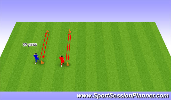 Football/Soccer Session Plan Drill (Colour): 300 yd shuttle run