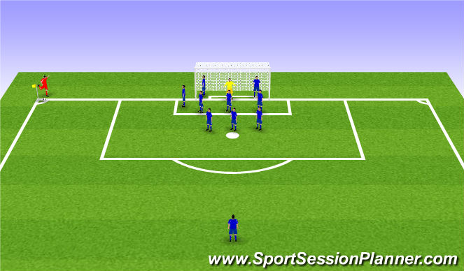 Football/Soccer Session Plan Drill (Colour): Defending corner - Zonal