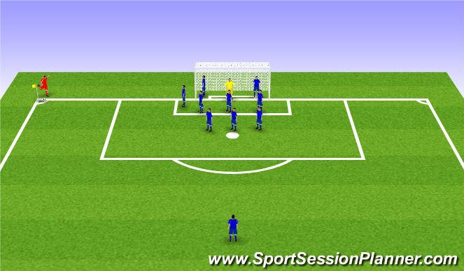 Football/Soccer Session Plan Drill (Colour): Defending corner - Zonal