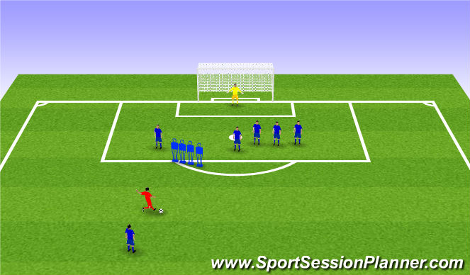 Football/Soccer Session Plan Drill (Colour): Defending free kicks