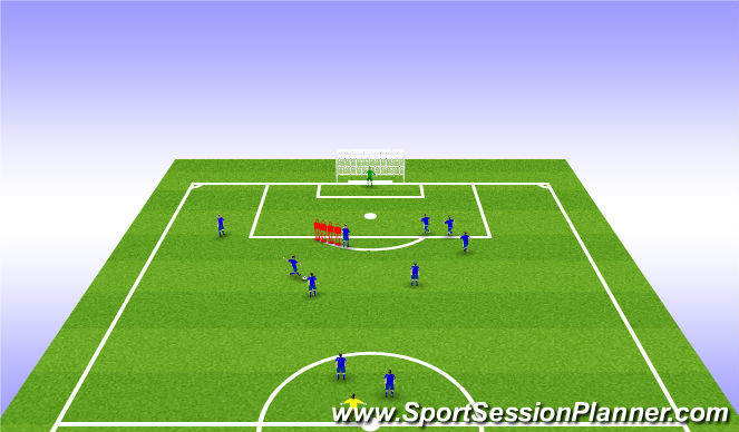 Football/Soccer Session Plan Drill (Colour): Attacking free kicks