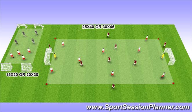 Football/Soccer Session Plan Drill (Colour): 8V4+4 POSSESSION-FOCUS ON DEFENDING TEAM