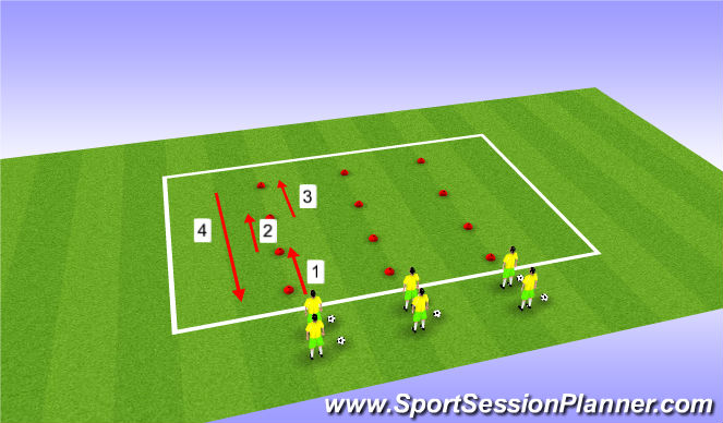 Football/Soccer Session Plan Drill (Colour): Warn Up