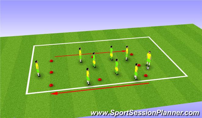 Football/Soccer Session Plan Drill (Colour): 6 v 3