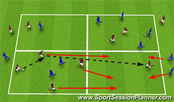 Football/Soccer Session Plan Drill (Colour): Technical Isolation - Opposed:  4v2 to Advance
