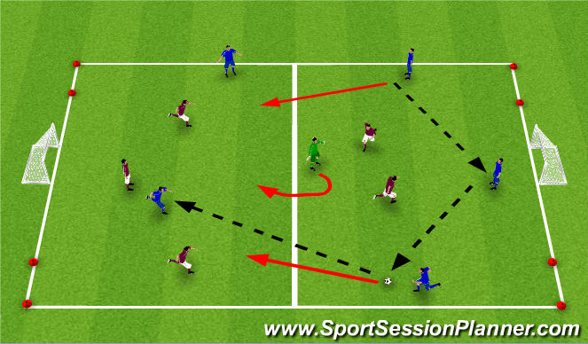 Football/Soccer Session Plan Drill (Colour): Conditioned Game: 5v5+1 to Three Goals