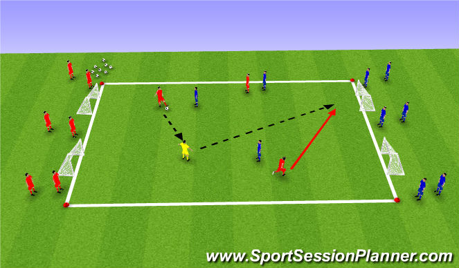 Football/Soccer Session Plan Drill (Colour): 3v3+1 to gates
