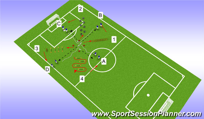 Football/Soccer Session Plan Drill (Colour): Proprioception