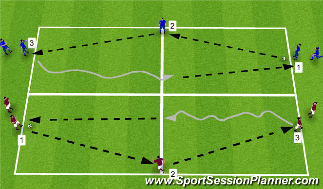 Football/Soccer Session Plan Drill (Colour): Technical Isolation - Unopposed: Passing Patterns to Advance