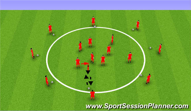 Football/Soccer Session Plan Drill (Colour): Circle Passing Activity