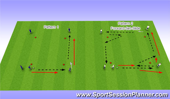 Football/Soccer Session Plan Drill (Colour): Dutch Receiving Square Patterns