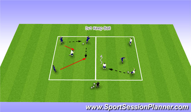 Football/Soccer Session Plan Drill (Colour): 3v1 Keep Ball