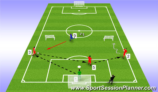 Football/Soccer Session Plan Drill (Colour): 3v1 - Building