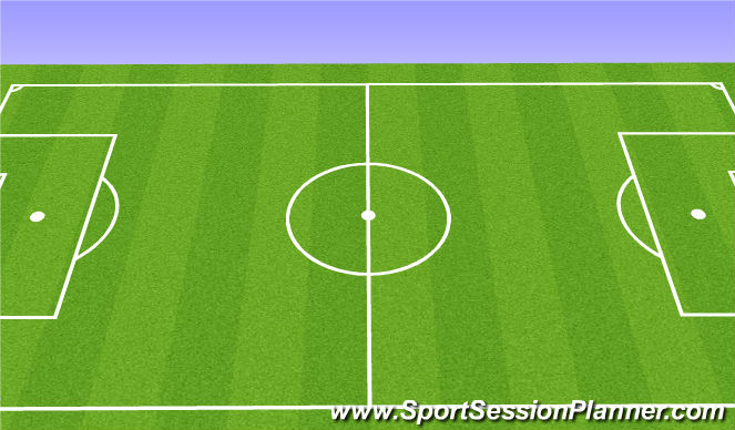 Football/Soccer Session Plan Drill (Colour): ADP Try out Part 2